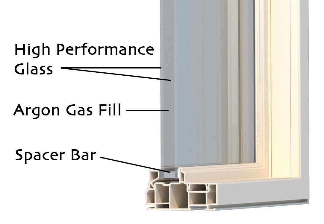 What are argon gas windows glass rite gives you the quick for Argon gas windows